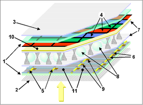 Thin film transistor wikipedia cut through an tft display publicscrutiny Gallery