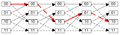 Convolutional code trellis diagram.png