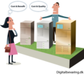 CostBenefit DigitalPreservation.png