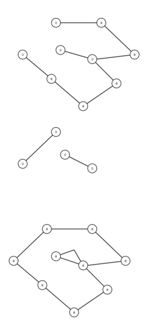 Travelling salesman problem - Creating a matching