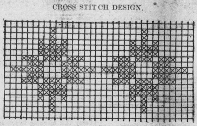 Cross Stitch Alphabet Charts: Cross Stitch Design (flowery starbursts).jpg - Wikimedia Commons,Chart