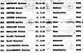 Deportationsliste Drancy Auschwitz2.jpg