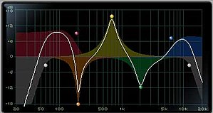 Audio filter - Digital domain parametric equalisation