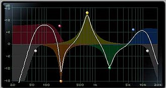 Audio filter - Digital domain parametric equalisation