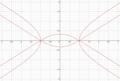 Eye Curve.png