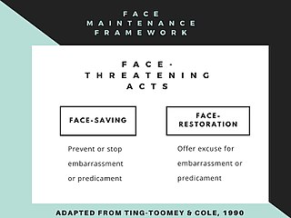 Face negotiation theory theory conceived by Stella Ting-Toomey in 1985 to understand how people from different cultures manage rapport and disagreements
