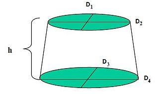 Tree measurement - Frustum of a cone