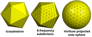 Geodesic icosahedral polyhedron example.png