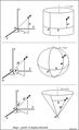 Háromféle polárkoordináta-rendszer.png
