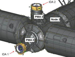 NASA Docking System - IDAs shown connected to PMA-2 and PMA-3 on the Harmony node