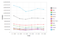 Importaciones del periodo noviembre 2014- hasta abril 2015 medidas en valor FOB.png