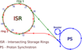 Intersecting Storage Rings 01.png