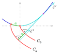 Involute(in red) of parabola(dark blue).png