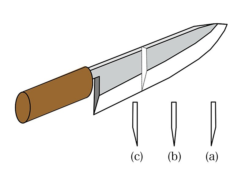 Japanese Kitchen Knife Set