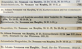 John von Neumann's courses, Berlin 1929 through 1933.png