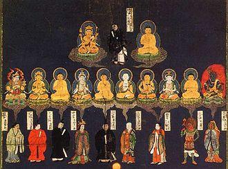 Honji suijaku - A mandala showing Buddhist deities and their kami counterparts