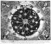 Kircher's model of the Earth's internal fires, from Mundus Subterraneus