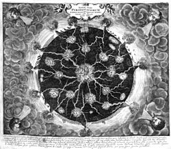 Athanasius kircher wikipedia physical sciencesedit ccuart Images