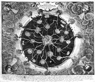 Athanasius Kircher - Kircher's model of the Earth's internal fires, from Mundus Subterraneus.
