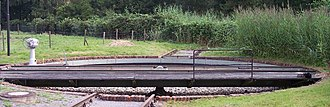 Railway turntable - A small turntable at the Textilmuseum Bocholt