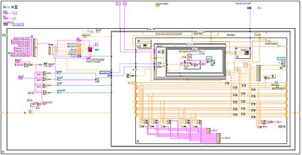 [FPWZ_2684]  Labview Block Diagram Zoom - F650 Wiring Harness for Wiring Diagram  Schematics   Labview Block Diagram Zoom      Wiring Diagram Schematics