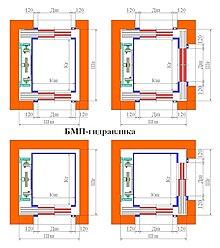 Требования безопасности и/или защитные меры к электрическим лифтам.