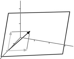 Linalg plane with parallelogram.png