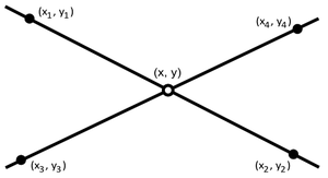 Line–line intersection - The intersection of lines.