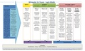 Logic Model Wikipedia4Peace.pdf