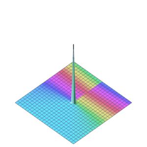 Higher transcendental functions pdf