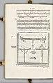 M. Vitruvius per Iocundum solito castigatior factus cum figuris et tabula ut iam legi et intelligi possit MET DP327390.jpg