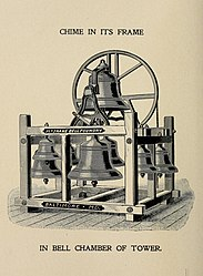 McShane Eight Bell Chime in its frame.jpg