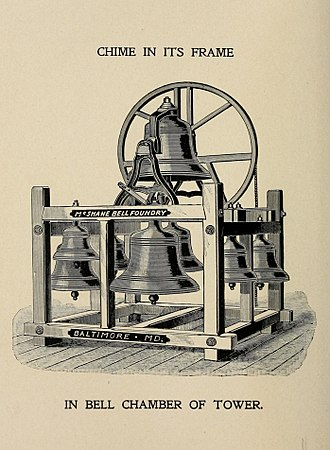 Chime (bell instrument) - Image: Mc Shane Eight Bell Chime in its frame