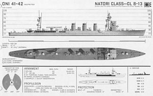 Nagara-class cruiser - ONI drawing of the Nagara class (here designated as the Natori class)