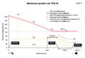 PZB 90 Betriebsprogramm.PNG