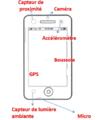 Phone Sensorspng.png