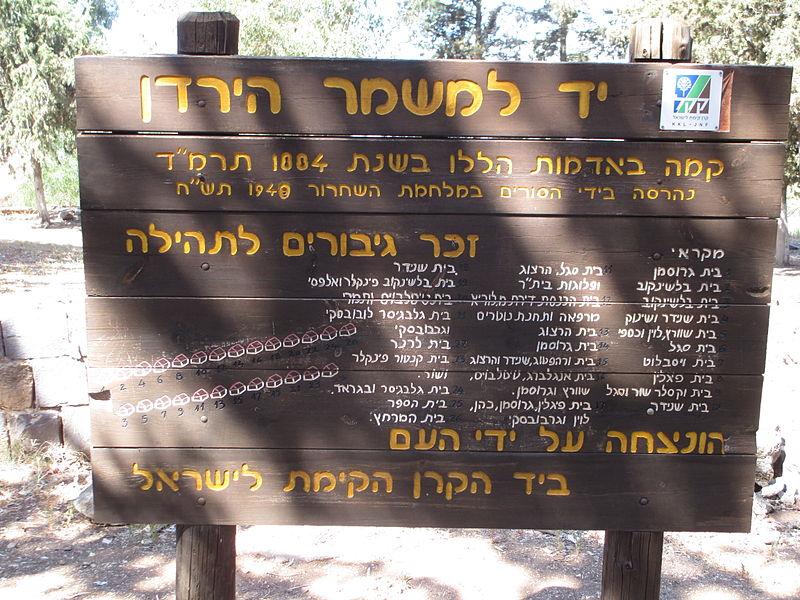 משמר הירדן