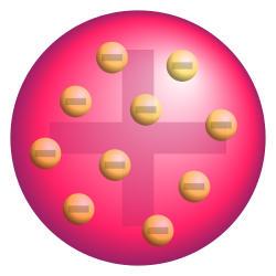 Plum pudding atom.svg