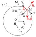 Point lancé au sommet d'une boule - rupture de contact avec frottement solide.png