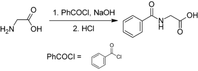 Preparation of hippuric acid.png