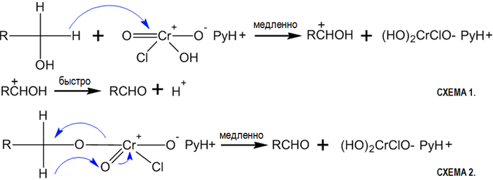 альдегиды и кетоны.