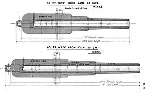 RML 40 pounder gun - Short Mk I barrel and lengthened Mk II barrel