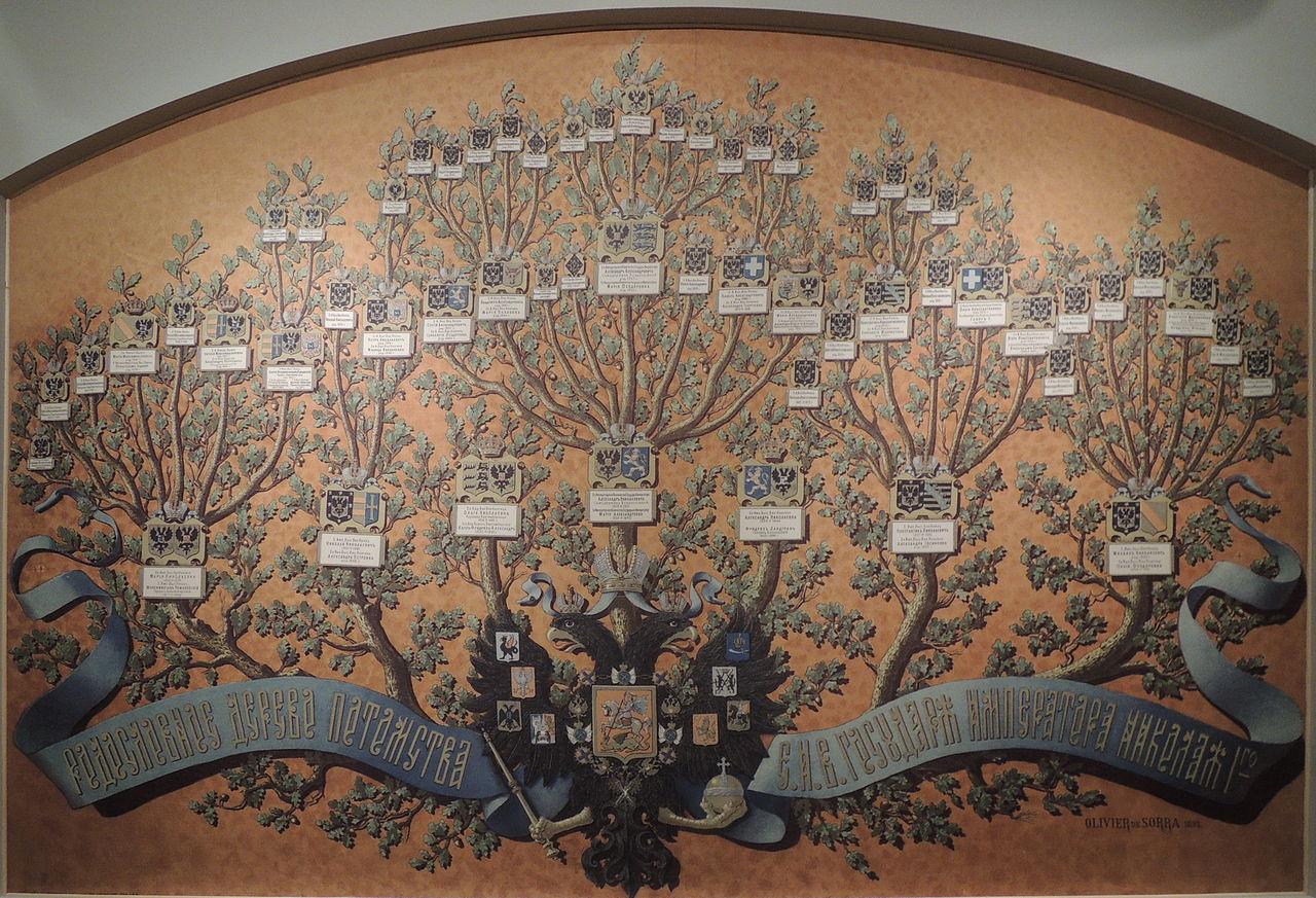 File Romanovs Family Tree 19th Century Gim Jpg