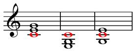 Chord Music Wikipedia
