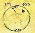 Rotlle-genealogic-poblet-pere-II-darago.jpg