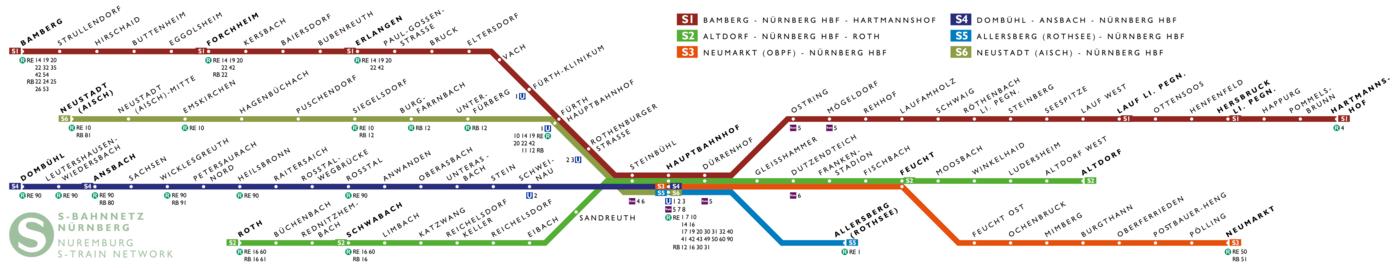 S Bahn Nürnberg Wikipedia