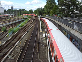 Hamburg S-Bahn - EMUs on the Verbindungsbahn (left hand side) and on the tunnel ramp of the City S-Bahn (right hand side)