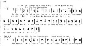 Siffernotskrift - Notation for the psalmodicon from Lindeman's Coral-Melodier for Psalmodicon i siffertoneskrift for the tune «Vor Gud han er saa fast en Borg»