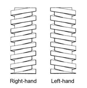 Right-hand rule - Screw threads form a helix.  For a right-handed screw the threads on the right are always slightly higher than those on the left, regardless of whether the screw is pointing up or down.