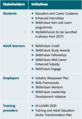 SkillsFuture Chart.png